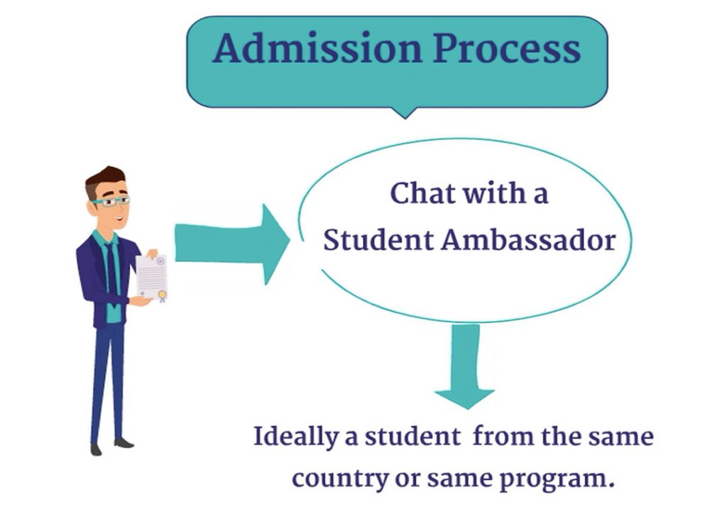 This image has an empty alt attribute; its file name is student-ambassador-1024x745.jpg